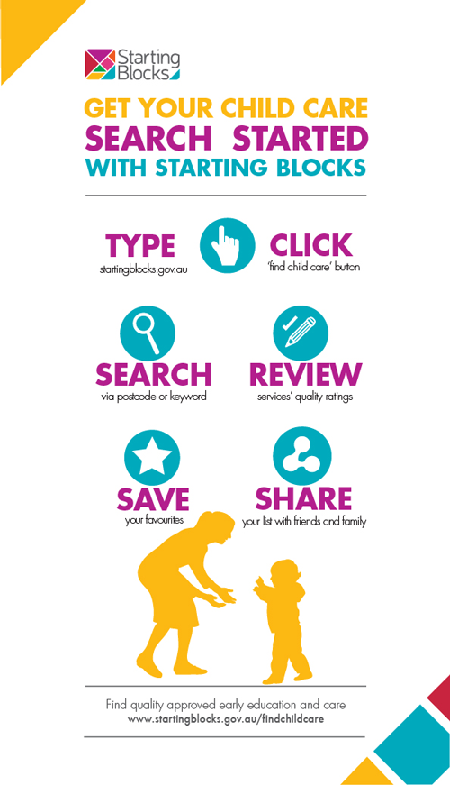 find-child-care-infographics