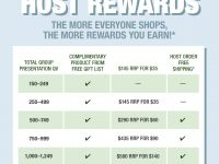Host Rewards Guideline